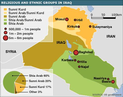 Three Countries to Emerge from Iraq as We Know it Now