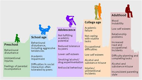 Childhood attention-deficit/hyperactivity disorder | The BMJ