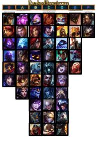 champion tier list Archives - Page 3 of 3 - RankedBoost