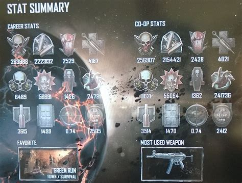 How are zombies rankings calculated in Call of Duty: Black