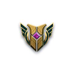 Champion Mastery | League of Legends Wiki | FANDOM powered
